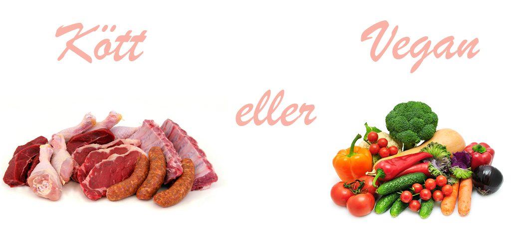Kött eller vegan? - Litenpalandet.se